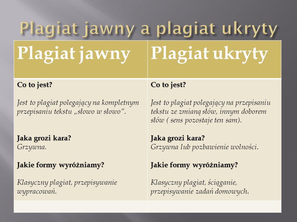 Paweł Czyż Aleksandra Lewandowska Marcin Niedzwiecki Konrad Nowicki Przemysław Świtalski Szkoła Podstawowa nr 6 w Inowrocławiu