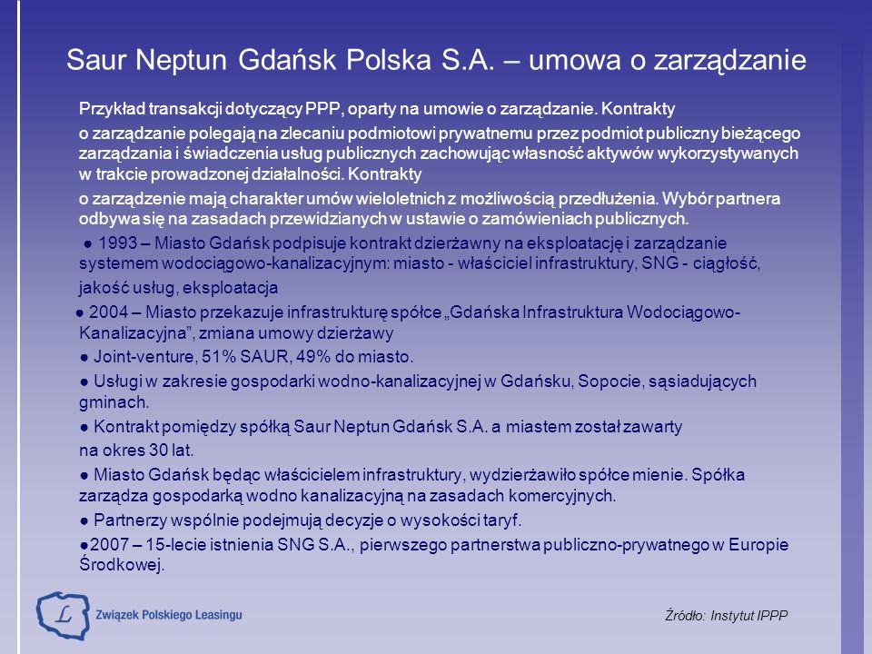 Saur Neptun Gdańsk Polska S.A.