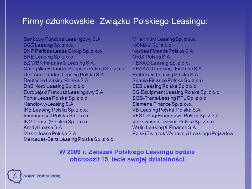 Firmy członkowskie Związku Polskiego Leasingu: Bankowy Fundusz Leasingowy S.A.
