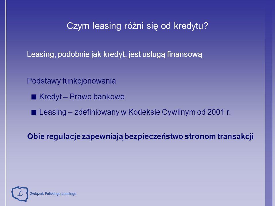 Czym leasing różni się od kredytu.