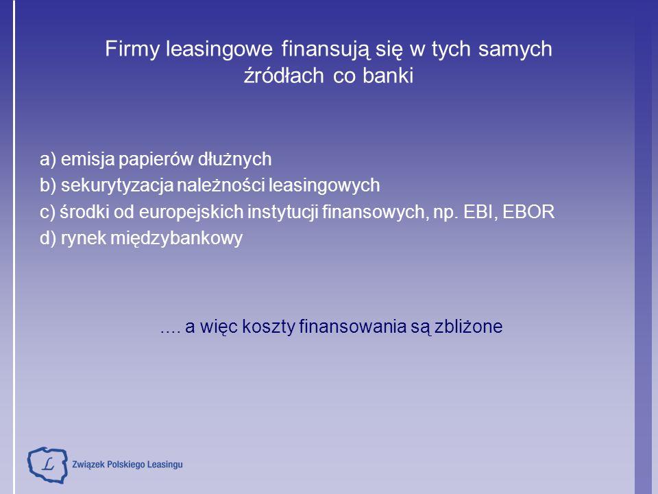 a) emisja papierów dłużnych b) sekurytyzacja należności leasingowych c) środki od europejskich instytucji finansowych, np.