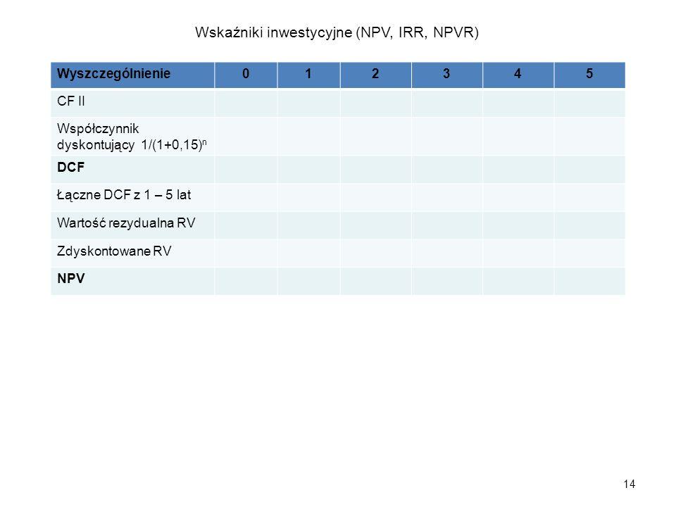 14 Wyszczególnienie012345 CF II Współczynnik dyskontujący 1/(1+0,15) n DCF Łączne DCF z 1 – 5 lat Wartość rezydualna RV Zdyskontowane RV NPV Wskaźniki inwestycyjne (NPV, IRR, NPVR)