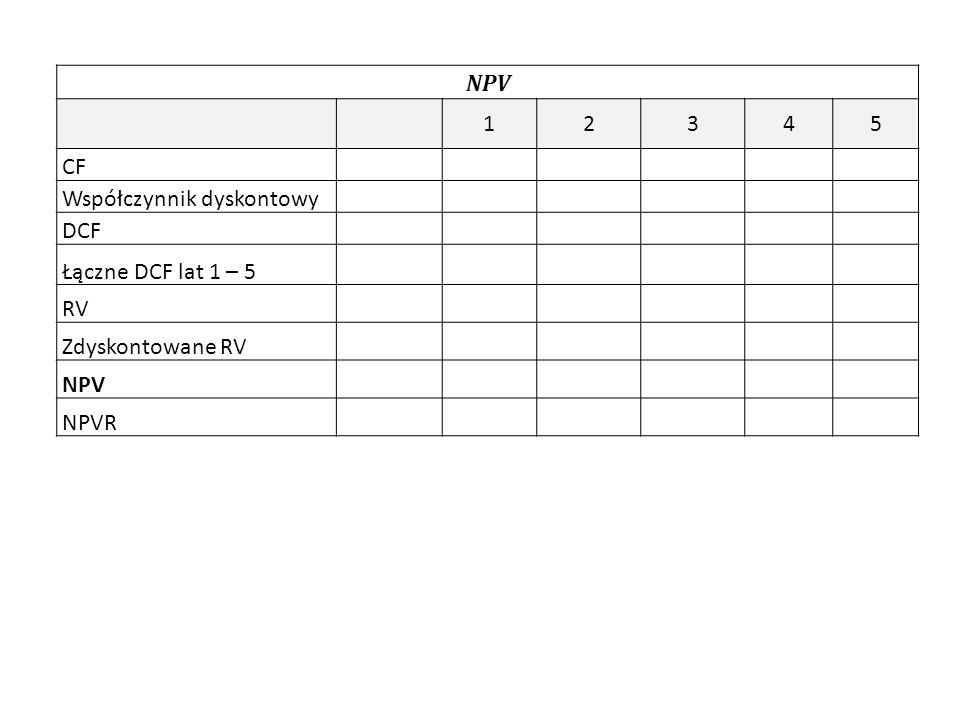 NPV 12345 CF Współczynnik dyskontowy DCF Łączne DCF lat 1 – 5 RV Zdyskontowane RV NPV NPVR