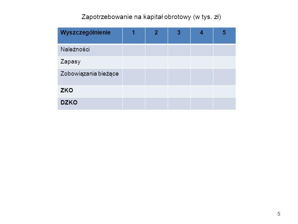 5 Wyszczególnienie12345 Należności Zapasy Zobowiązania bieżące ZKO DZKO Zapotrzebowanie na kapitał obrotowy (w tys.