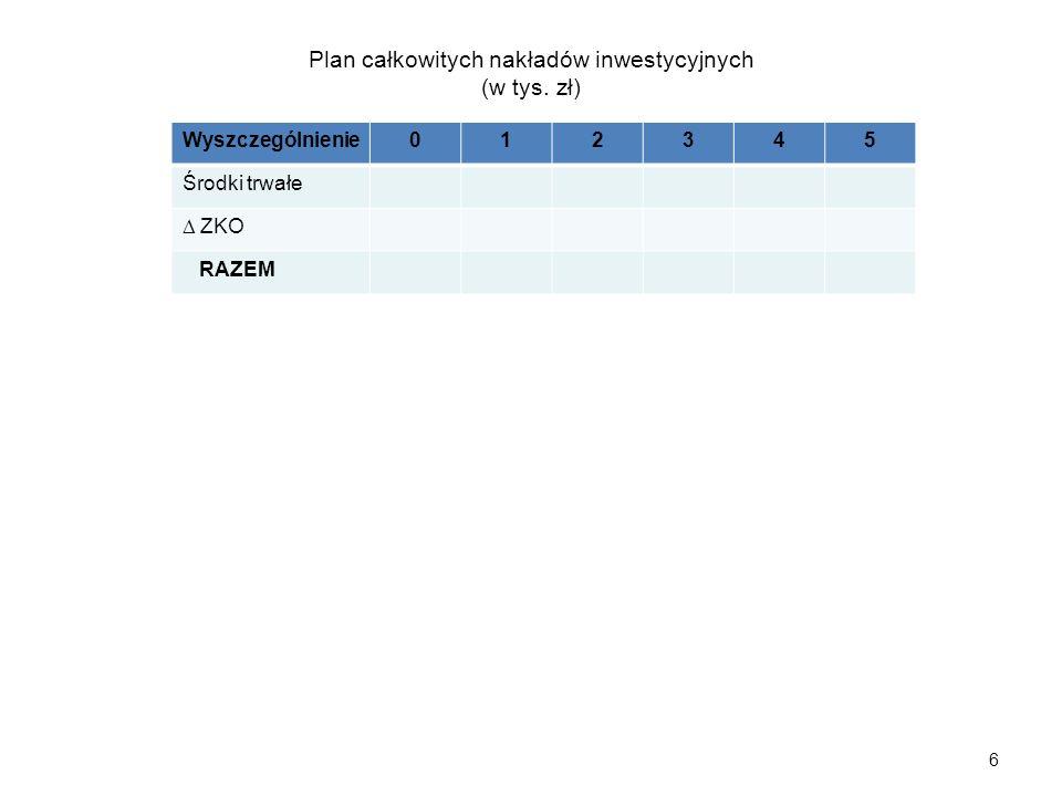 6 Wyszczególnienie012345 Środki trwałe  ZKO RAZEM Plan całkowitych nakładów inwestycyjnych (w tys.