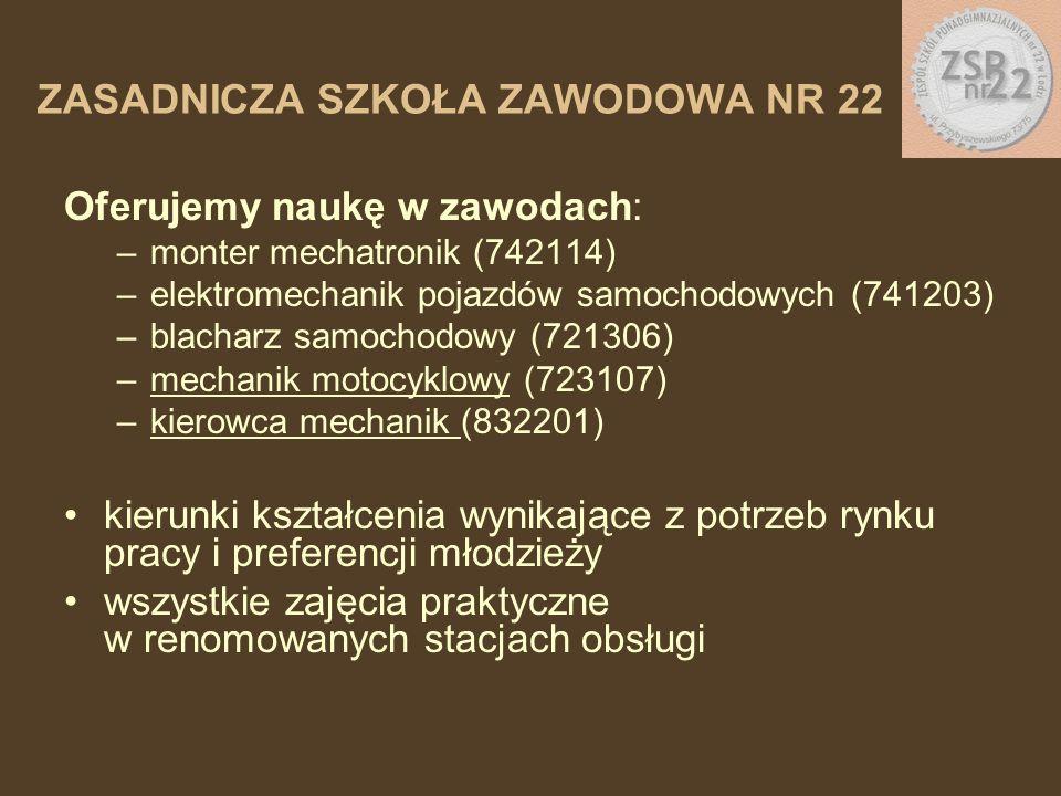 Oferujemy naukę w zawodach: –monter mechatronik (742114) –elektromechanik pojazdów samochodowych (741203) –blacharz samochodowy (721306) –mechanik motocyklowy (723107) –kierowca mechanik (832201) kierunki kształcenia wynikające z potrzeb rynku pracy i preferencji młodzieży wszystkie zajęcia praktyczne w renomowanych stacjach obsługi ZASADNICZA SZKOŁA ZAWODOWA NR 22