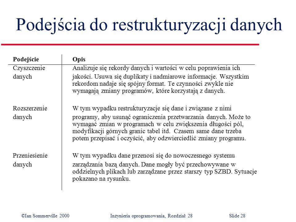 ©Ian Sommerville 2000 Inżynieria oprogramowania, Rozdział 28Slide 28 Podejścia do restrukturyzacji danych PodejścieOpis CzyszczenieAnalizuje się rekor