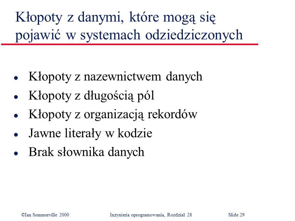 ©Ian Sommerville 2000 Inżynieria oprogramowania, Rozdział 28Slide 29 Kłopoty z danymi, które mogą się pojawić w systemach odziedziczonych l Kłopoty z nazewnictwem danych l Kłopoty z długością pól l Kłopoty z organizacją rekordów l Jawne literały w kodzie l Brak słownika danych