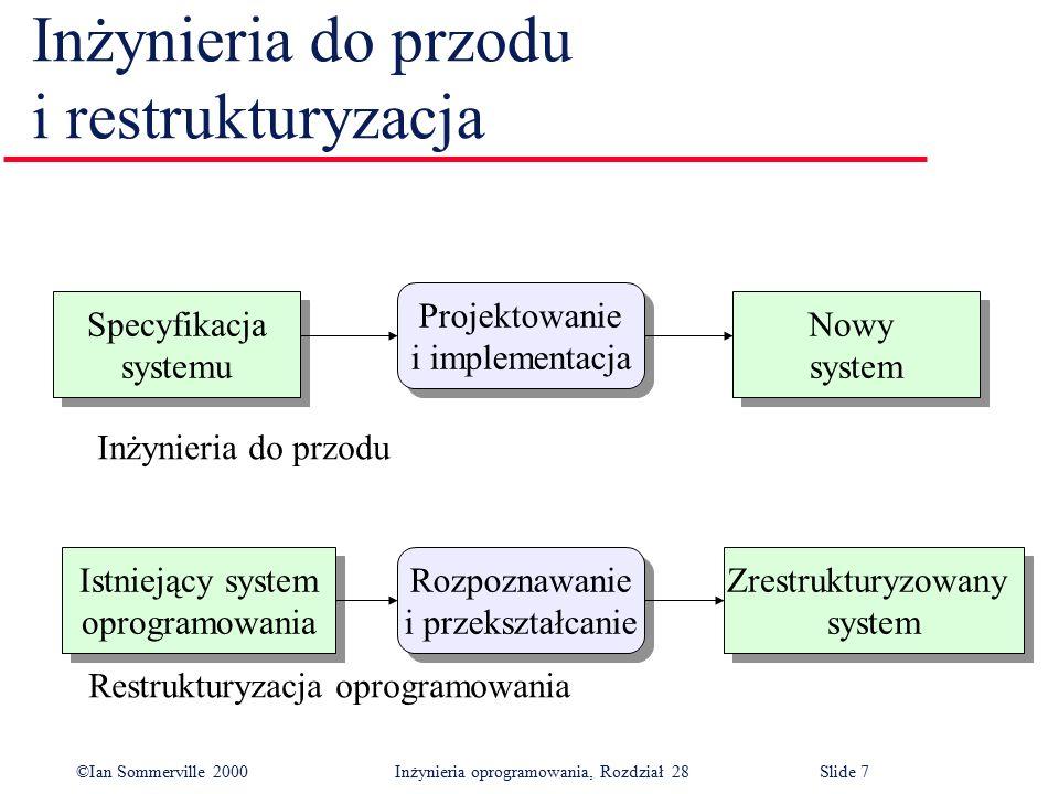 ©Ian Sommerville 2000 Inżynieria oprogramowania, Rozdział 28Slide 18 Strukturalny program sterujący loop -- Instrukcja Podaj powoduje odczyt ze środowiska systemu wartości -- dla zadanych zmiennych Podaj (Czas-włączenia, Czas-wyłączenia, Ustawienie, Temperatura, Przełącznik) case Przełącznik of when Włączony => if Stan-grzania = Wyłączony then Przełącz-grzanie ; Stan-grzania: = Włączony ; end if; when Wyłączony => if Stan-grzania = Włączony then Przełącz-grzanie ; Stan-grzania :=Wyłączony ; enf if; when Sterowany => if Czas >= czas-włączenia and Czas <= Czas-wyłączenia then if Temperatura > Ustawienie and Czas-grzania = Włączony then Przełącz-grzanie ; Stan-grzania := Wyłączony ; else if Temperatura < Ustawienie and Stan-grzania = Wyłączony then Przełącz-grzanie ; Stan-grzania := Włączony ; end if ; end case ; End loop ;