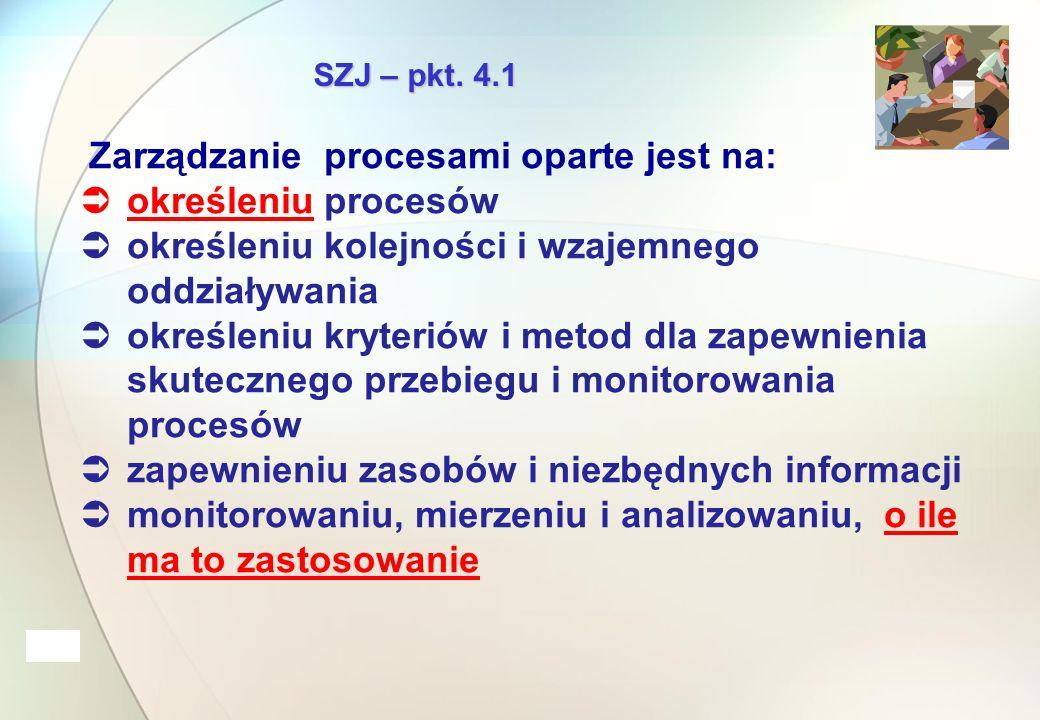 SZJ – pkt.