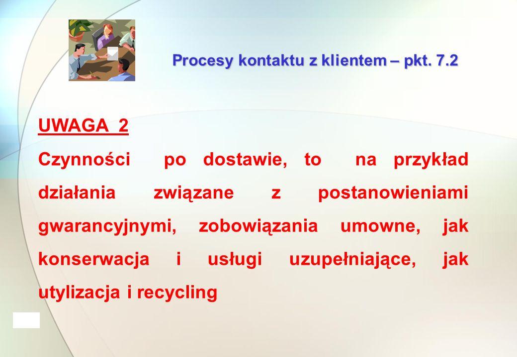 Procesy kontaktu z klientem – pkt.