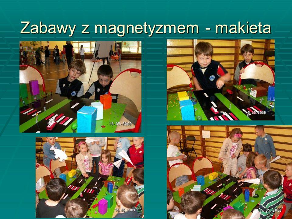 Zabawy z magnetyzmem - makieta