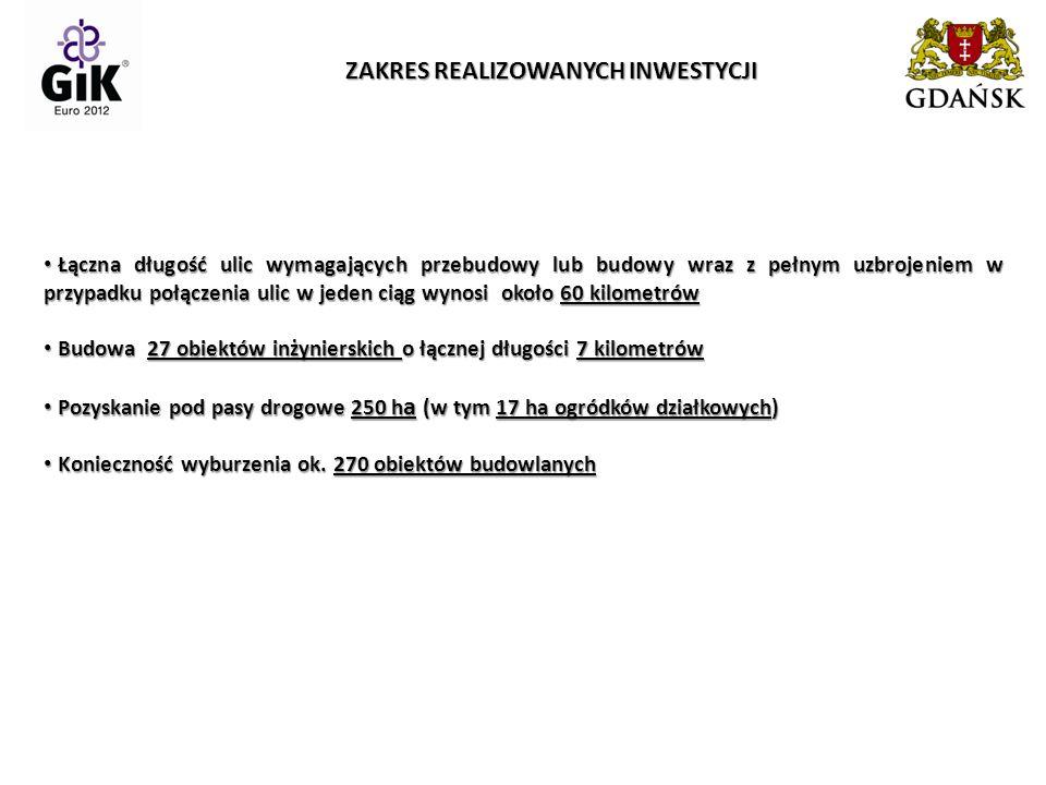 Budowa Trasy W – Z Gdański Projekt Komunikacji Miejskiej III – Nowa Łódzka Połączenie Portu Lotniczego z Portem Morskim Gdańsk - Trasa Słowackiego Połączenie Dróg Krajowych - Trasa Sucharskiego Budowa Europejskiego Centrum Solidarności PRZEDSIĘWZIĘCIA EURO 2012 REALIZOWANE PRZEZ Gdańskie Inwestycje Komunalne Euro 2012 Sp.