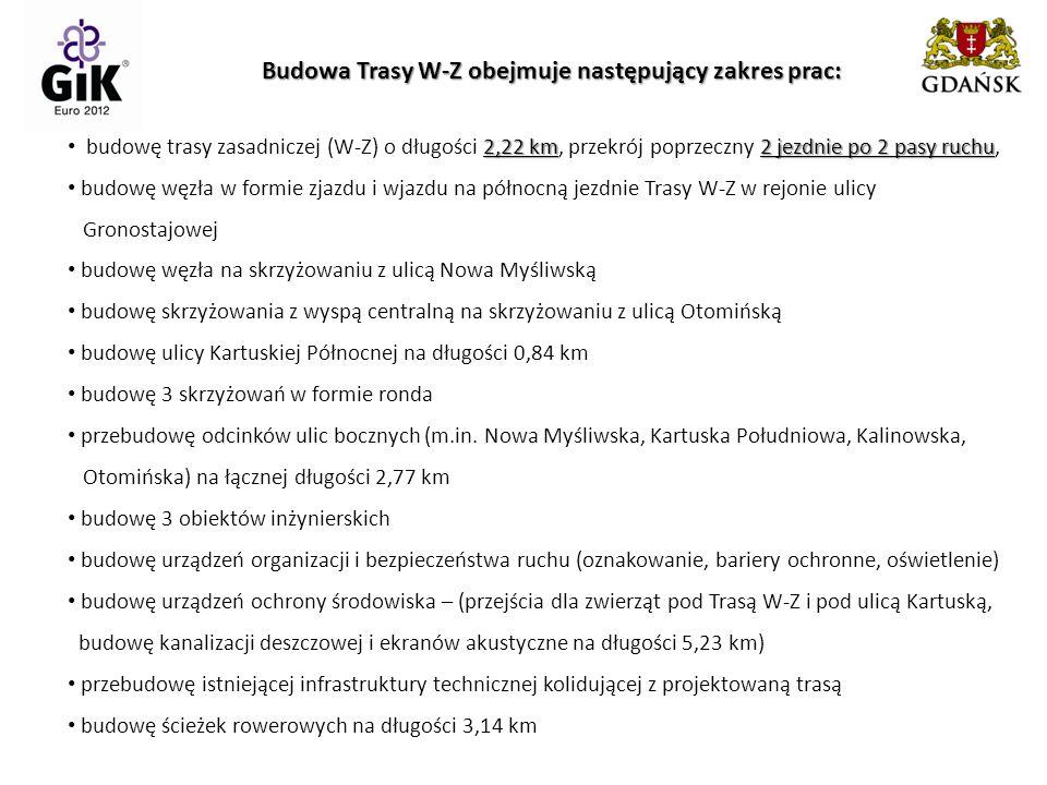 BUDOWA TRASY W-Z Przetarg wygrała Przetarg wygrała 89.518.605,60 zł.