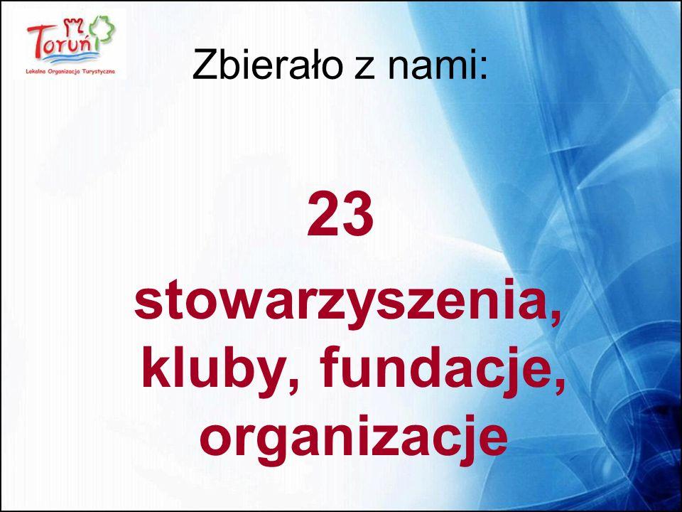 Zbierało z nami: 23 stowarzyszenia, kluby, fundacje, organizacje