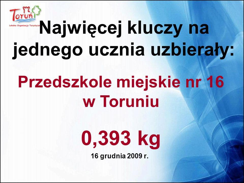 16 grudnia 2009 r. Najwięcej kluczy na jednego ucznia uzbierały: Przedszkole miejskie nr 16 w Toruniu 0,393 kg