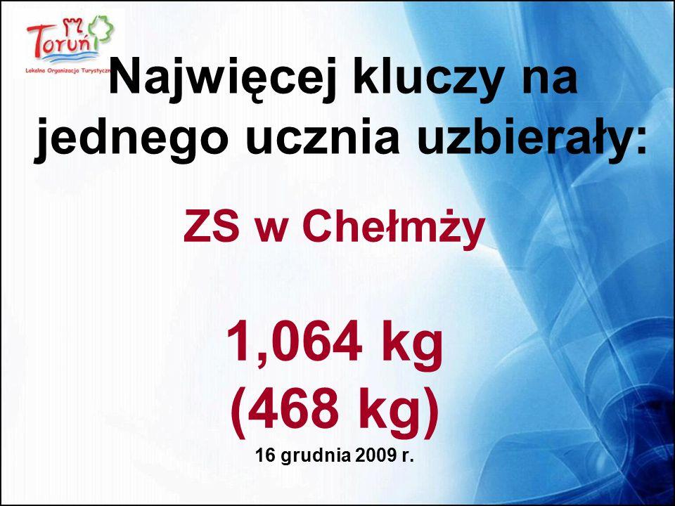 16 grudnia 2009 r. Najwięcej kluczy na jednego ucznia uzbierały: ZS w Chełmży 1,064 kg (468 kg)