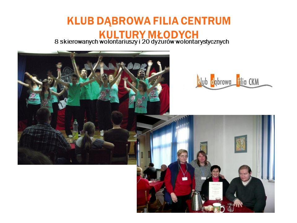 KLUB DĄBROWA FILIA CENTRUM KULTURY MŁODYCH 8 skierowanych wolontariuszy i 20 dyżurów wolontarystycznych animujemy czas wolny