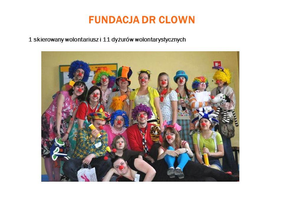 FUNDACJA DR CLOWN 1 skierowany wolontariusz i 11 dyżurów wolontarystycznych dyżury informacyjne dla interesantów