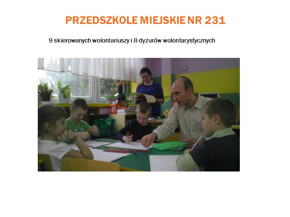 PRZEDSZKOLE MIEJSKIE NR 231 9 skierowanych wolontariuszy i 8 dyżurów wolontarystycznych prowadzimy zajęcia