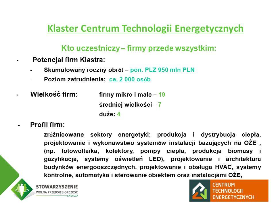 Kto uczestniczy – firmy przede wszystkim: - Potencjał firm Klastra: - Skumulowany roczny obr ó t – pon.