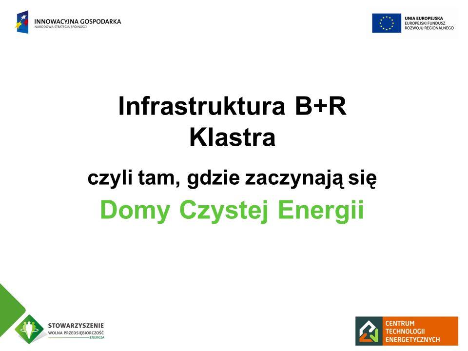 Infrastruktura B+R Klastra czyli tam, gdzie zaczynają się Domy Czystej Energii