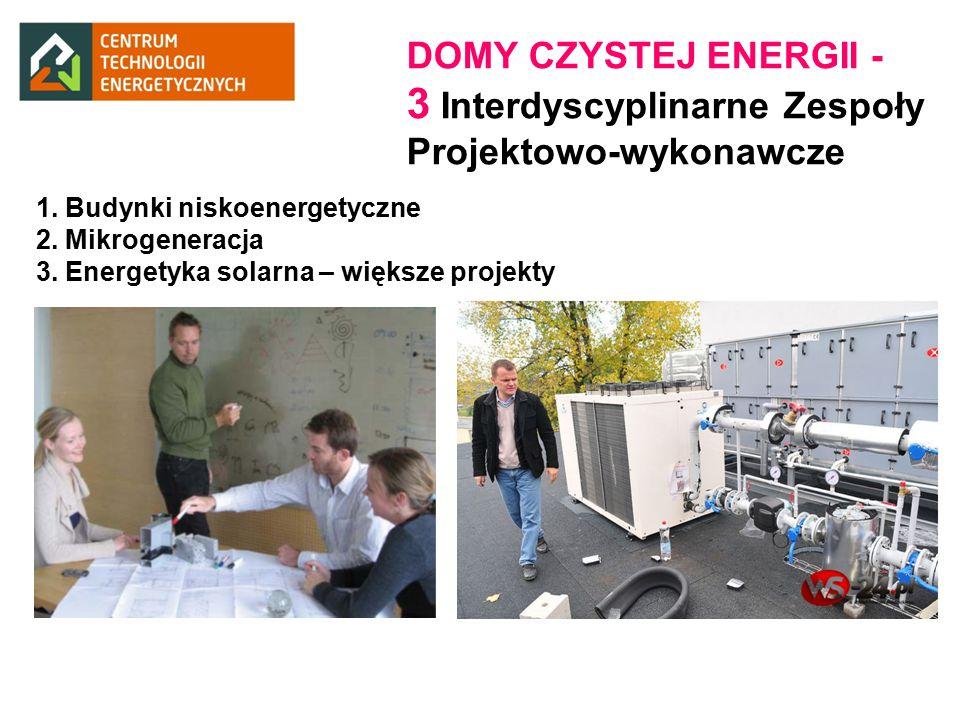 DOMY CZYSTEJ ENERGII - 3 Interdyscyplinarne Zespoły Projektowo-wykonawcze 1.