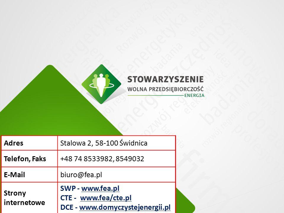 Centrum Technologii Energetycznych w Świdnicy jako kluczowy instrument transferu technologii energetycznych AdresStalowa 2, 58-100 Świdnica Telefon, Faks+48 74 8533982, 8549032 E-Mailbiuro@fea.pl Strony internetowe SWP - www.fea.pl CTE - www.fea/cte.pl DCE - www.domyczystejenergii.pl