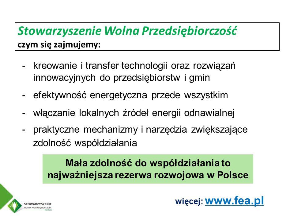 Stowarzyszenie Wolna Przedsiębiorczość czym się zajmujemy: -kreowanie i transfer technologii oraz rozwiązań innowacyjnych do przedsiębiorstw i gmin -efektywność energetyczna przede wszystkim -włączanie lokalnych źródeł energii odnawialnej -praktyczne mechanizmy i narzędzia zwiększające zdolność współdziałania Mała zdolność do współdziałania to najważniejsza rezerwa rozwojowa w Polsce więcej: www.fea.pl