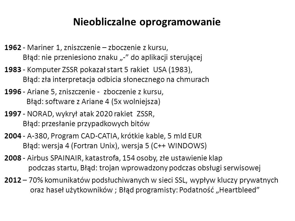 """1962 - Mariner 1, zniszczenie – zboczenie z kursu, Błąd: nie przeniesiono znaku """"- do aplikacji sterującej 1983 - Komputer ZSSR pokazał start 5 rakiet USA (1983), Błąd: zła interpretacja odbicia słonecznego na chmurach 1996 - Ariane 5, zniszczenie - zboczenie z kursu, Błąd: software z Ariane 4 (5x wolniejsza) 1997 - NORAD, wykrył atak 2020 rakiet ZSSR, Błąd: przesłanie przypadkowych bitów 2004 - A-380, Program CAD-CATIA, krótkie kable, 5 mld EUR Błąd: wersja 4 (Fortran Unix), wersja 5 (C++ WINDOWS) 2008 - Airbus SPAINAIR, katastrofa, 154 osoby, złe ustawienie klap podczas startu, Błąd: trojan wprowadzony podczas obsługi serwisowej 2012 – 70% komunikatów podsłuchiwanych w sieci SSL, wypływ kluczy prywatnych oraz haseł użytkowników ; Błąd programisty: Podatność """"Heartbleed Nieobliczalne oprogramowanie"""