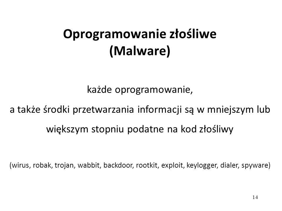 14 każde oprogramowanie, a także środki przetwarzania informacji są w mniejszym lub większym stopniu podatne na kod złośliwy (wirus, robak, trojan, wabbit, backdoor, rootkit, exploit, keylogger, dialer, spyware) Oprogramowanie złośliwe (Malware)