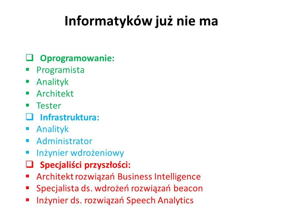 Informatyków już nie ma  Oprogramowanie:  Programista  Analityk  Architekt  Tester  Infrastruktura:  Analityk  Administrator  Inżynier wdrożeniowy  Specjaliści przyszłości:  Architekt rozwiązań Business Intelligence  Specjalista ds.