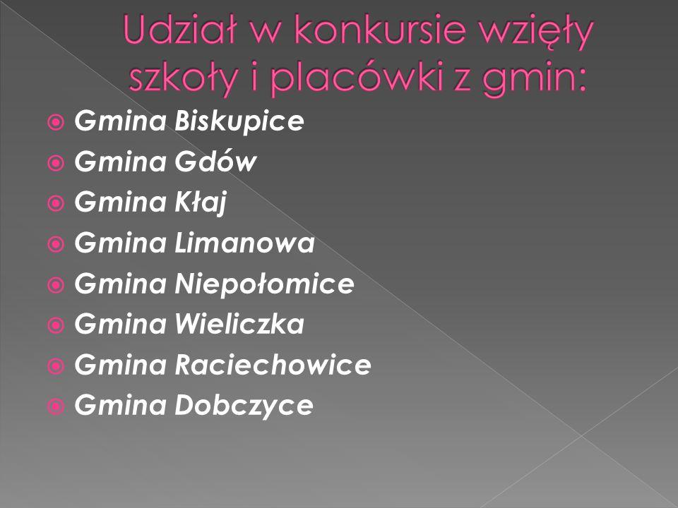  Gmina Kraków  Gmina Siepraw  Gmina Czarny Dunajec  Gmina Koniusza  Gmina Zabierzów  Gmina Tarnów  Gmina Wadowice  Gmina Budzów  Gmina Łapanów  Gmina Myślenice  Gmina Szaflary