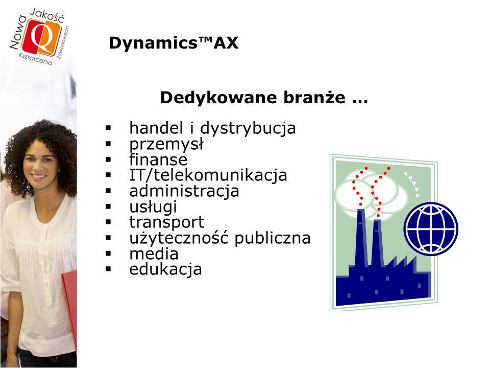 Dynamics™AX – funkcjonalności Microsoft Business Notification - Korzyści  Łatwy dostęp do wszystkich danych w Dynamics™AX (otrzymywanie alertów o krytycznych wartościach i wydarzeniach).