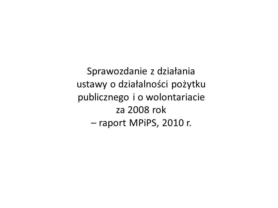 Sprawozdanie z działania ustawy o działalności pożytku publicznego i o wolontariacie za 2008 rok – raport MPiPS, 2010 r.