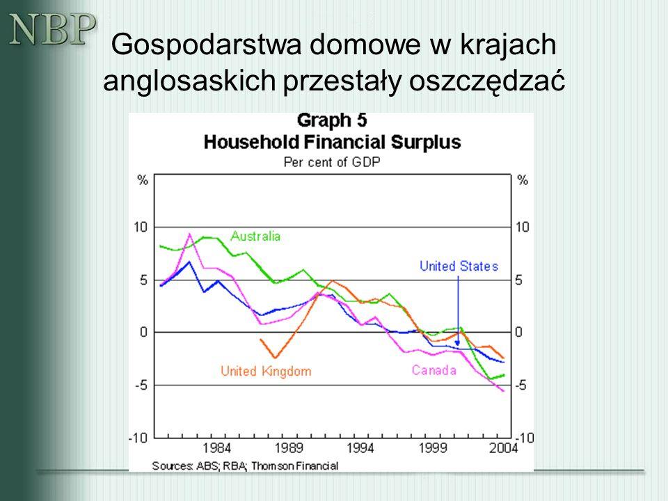 Gospodarstwa domowe w krajach anglosaskich przestały oszczędzać