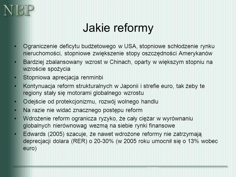 Jakie reformy Ograniczenie deficytu budżetowego w USA, stopniowe schłodzenie rynku nieruchomości, stopniowe zwiększenie stopy oszczędności Amerykanów Bardziej zbalansowany wzrost w Chinach, oparty w większym stopniu na wzroście spożycia Stopniowa aprecjacja renminbi Kontynuacja reform strukturalnych w Japonii i strefie euro, tak żeby te regiony stały się motorami globalnego wzrostu Odejście od protekcjonizmu, rozwój wolnego handlu Na razie nie widać znacznego postępu reform Wdrożenie reform ogranicza ryzyko, że cały ciężar w wyrównaniu globalnych nierównowag wezmą na siebie rynki finansowe Edwards (2005) szacuje, że nawet wdrożone reformy nie zatrzymają deprecjacji dolara (RER) o 20-30% (w 2005 roku umocnił się o 13% wobec euro)