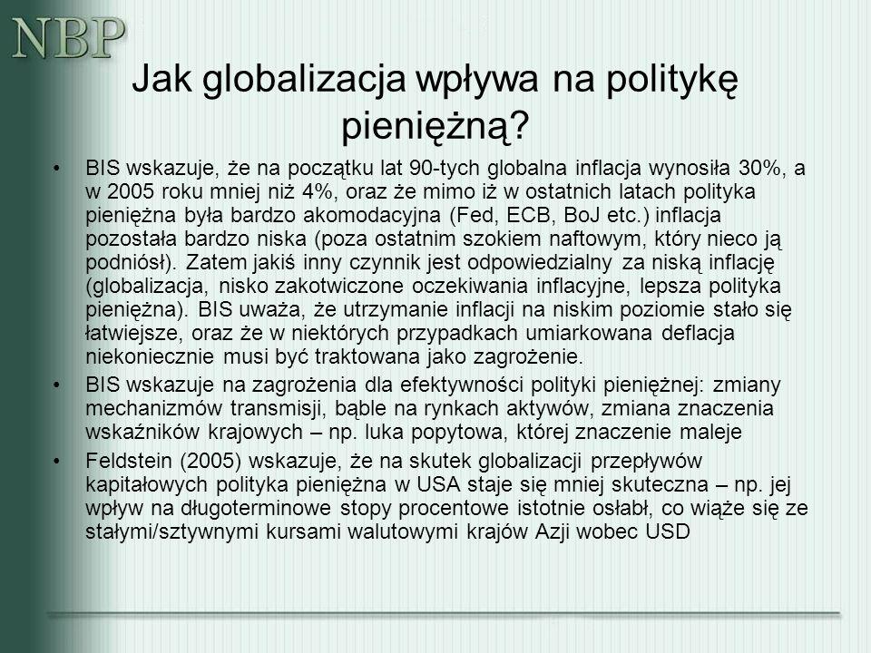 Jak globalizacja wpływa na politykę pieniężną? BIS wskazuje, że na początku lat 90-tych globalna inflacja wynosiła 30%, a w 2005 roku mniej niż 4%, or