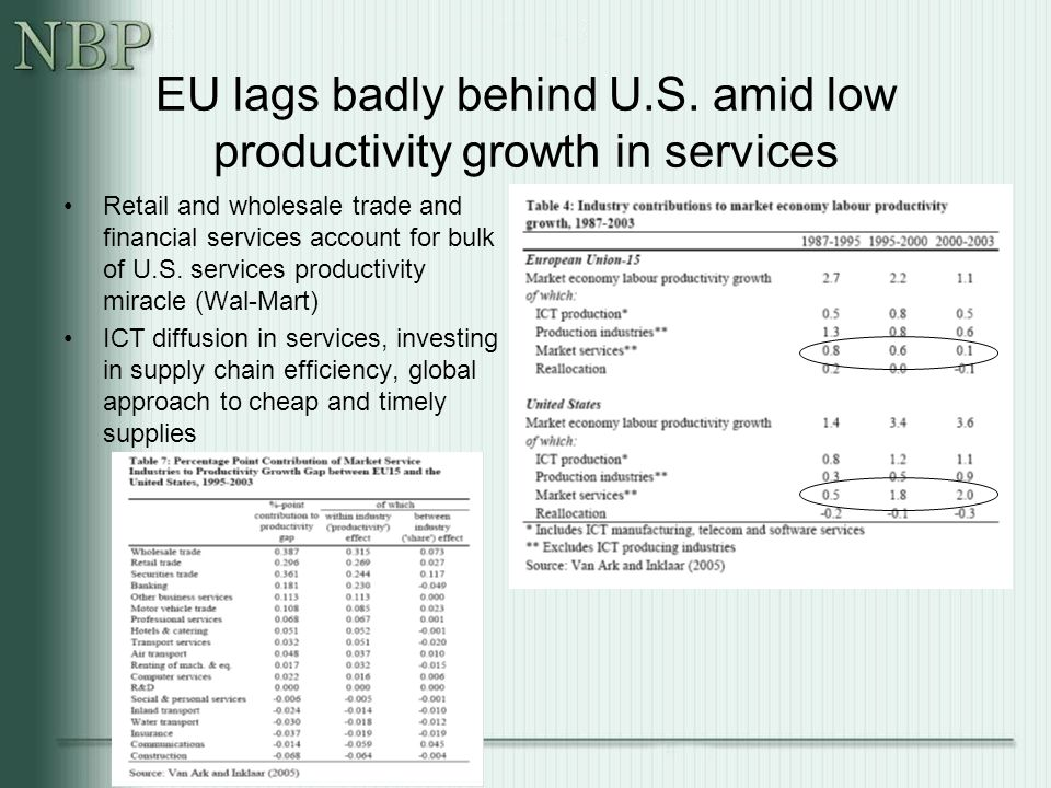 Will services offshoring from EU15 to EU10 take off?