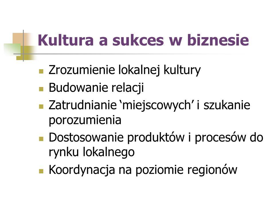 Kultura a sukces w biznesie Zrozumienie lokalnej kultury Budowanie relacji Zatrudnianie 'miejscowych' i szukanie porozumienia Dostosowanie produktów i procesów do rynku lokalnego Koordynacja na poziomie regionów
