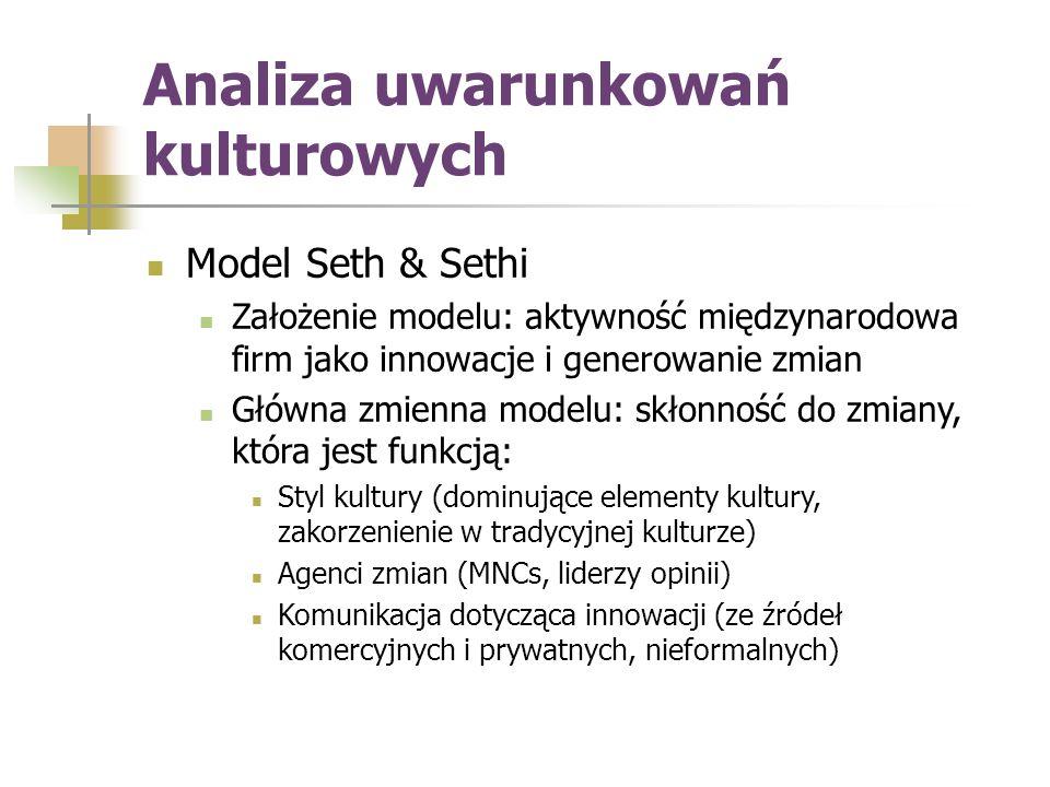 Analiza uwarunkowań kulturowych Model Seth & Sethi Założenie modelu: aktywność międzynarodowa firm jako innowacje i generowanie zmian Główna zmienna modelu: skłonność do zmiany, która jest funkcją: Styl kultury (dominujące elementy kultury, zakorzenienie w tradycyjnej kulturze) Agenci zmian (MNCs, liderzy opinii) Komunikacja dotycząca innowacji (ze źródeł komercyjnych i prywatnych, nieformalnych)
