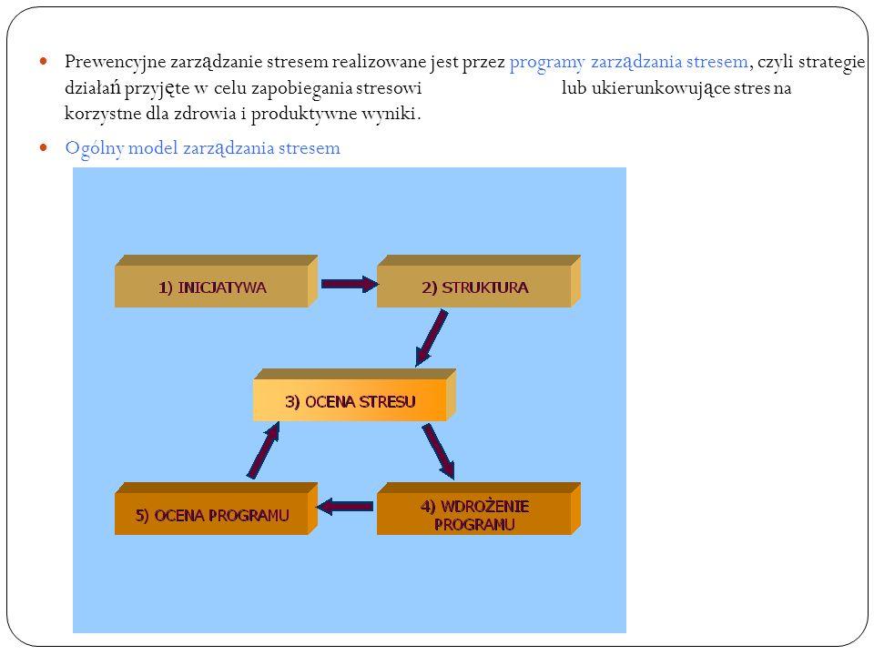 Prewencyjne zarz ą dzanie stresem realizowane jest przez programy zarz ą dzania stresem, czyli strategie działa ń przyj ę te w celu zapobiegania stres