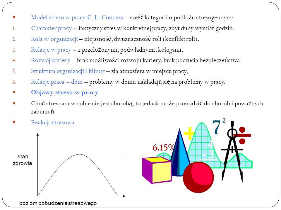 Model stresu w pracy C. L. Coopera – sze ść kategorii o podło ż u stresogennym: 1. Charakter pracy – faktyczny stres w konkretnej pracy, zbyt du ż y w