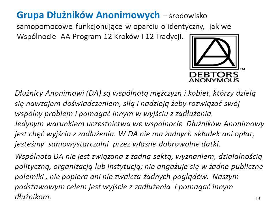 Grupa Dłużników Anonimowych – środowisko samopomocowe funkcjonujące w oparciu o identyczny, jak we Wspólnocie AA Program 12 Kroków i 12 Tradycji.