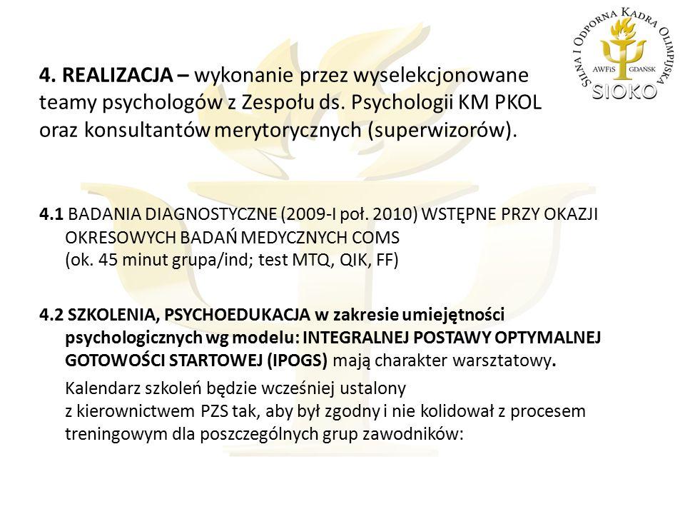 4.REALIZACJA – wykonanie przez wyselekcjonowane teamy psychologów z Zespołu ds.