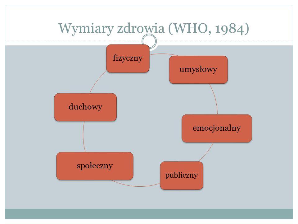 Wymiary zdrowia (WHO, 1984) fizycznyumysłowyemocjonalny publiczny społecznyduchowy