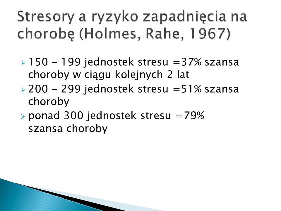  150 - 199 jednostek stresu =37% szansa choroby w ciągu kolejnych 2 lat  200 - 299 jednostek stresu =51% szansa choroby  ponad 300 jednostek stresu