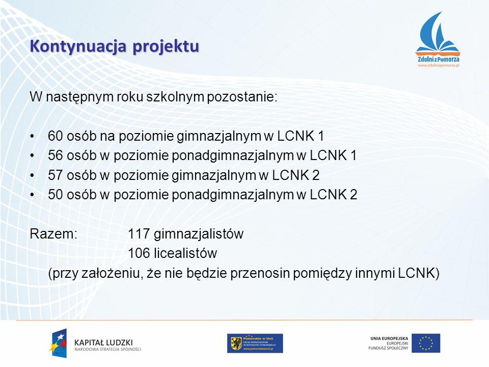 Kontynuacja projektu W następnym roku szkolnym pozostanie: 60 osób na poziomie gimnazjalnym w LCNK 1 56 osób w poziomie ponadgimnazjalnym w LCNK 1 57