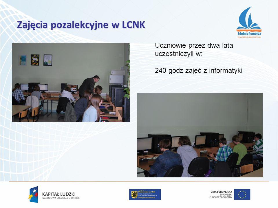 Zajęcia pozalekcyjne w LCNK Uczniowie przez dwa lata uczestniczyli w: 240 godz zajęć z informatyki