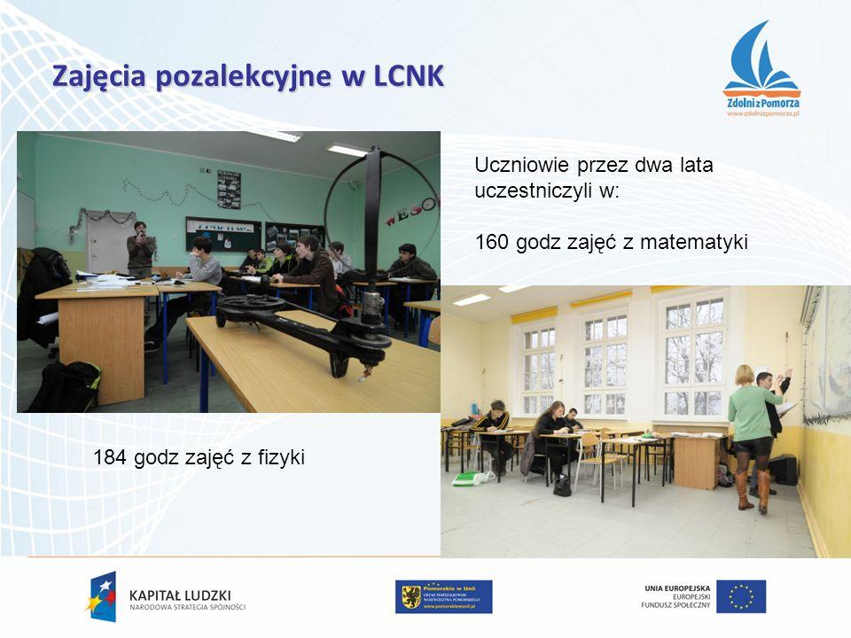 Zajęcia pozalekcyjne w LCNK Uczniowie przez dwa lata uczestniczyli w: 160 godz zajęć z matematyki 184 godz zajęć z fizyki
